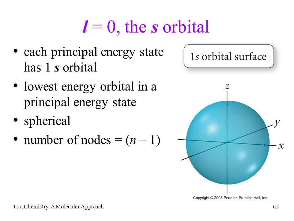 l = 0, the s orbital each principal energy state has 1 s orbital