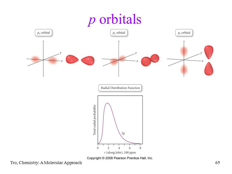 p orbitals Tro, Chemistry: A Molecular Approach
