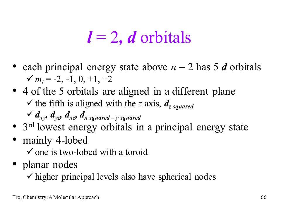 l = 2, d orbitals each principal energy state above n = 2 has 5 d orbitals. ml = -2, -1, 0, +1, +2.