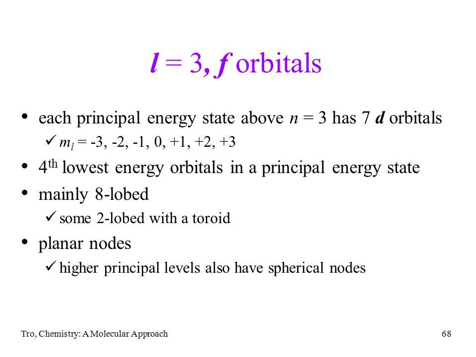 l = 3, f orbitals each principal energy state above n = 3 has 7 d orbitals. ml = -3, -2, -1, 0, +1, +2, +3.