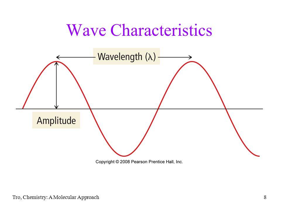 Wave Characteristics Tro, Chemistry: A Molecular Approach