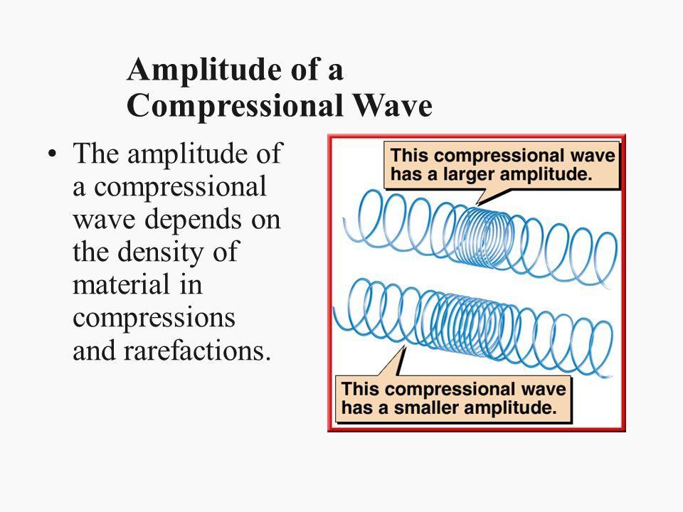 Amplitude of a Compressional Wave
