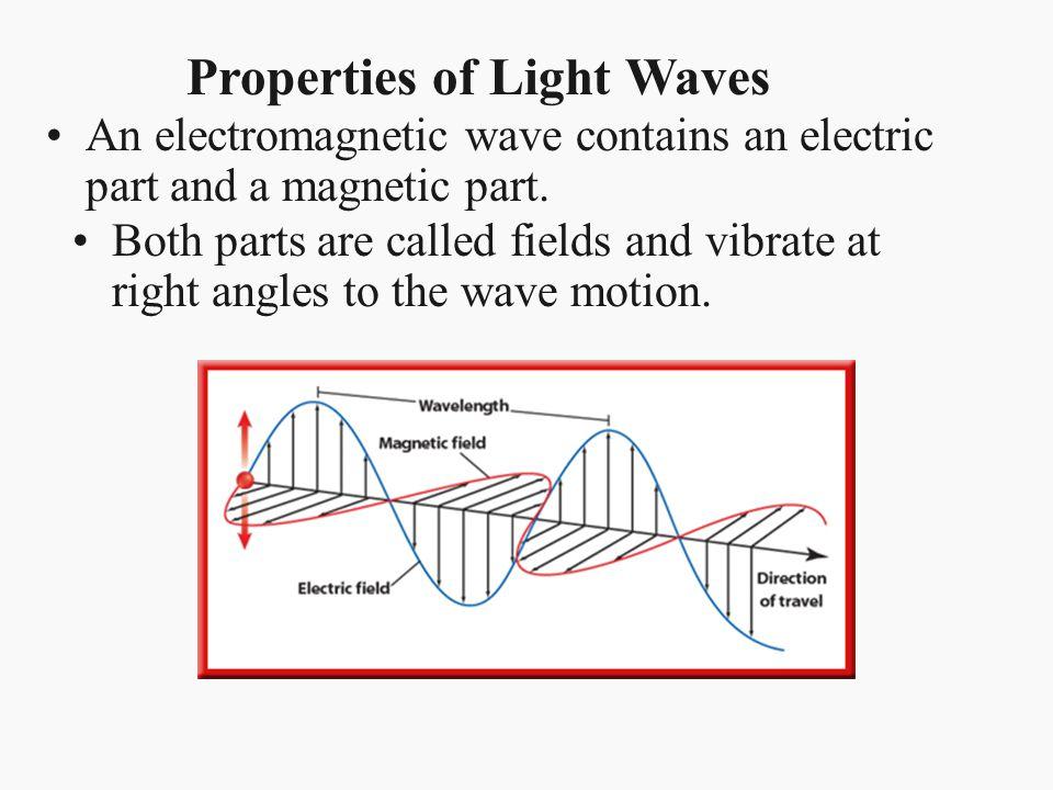 Properties of Light Waves