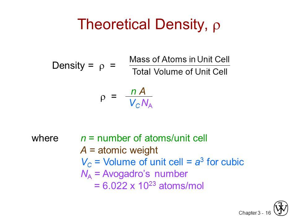 Theoretical Density, r Density =  = n A  = VC NA