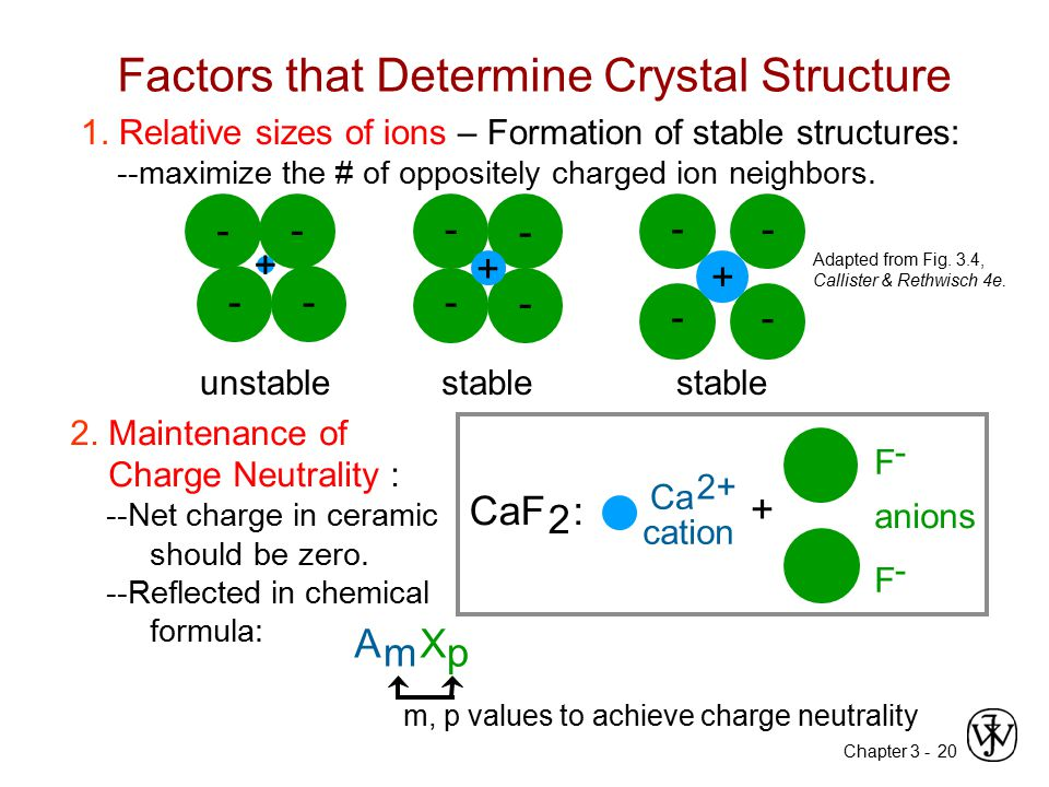 Factors that Determine Crystal Structure