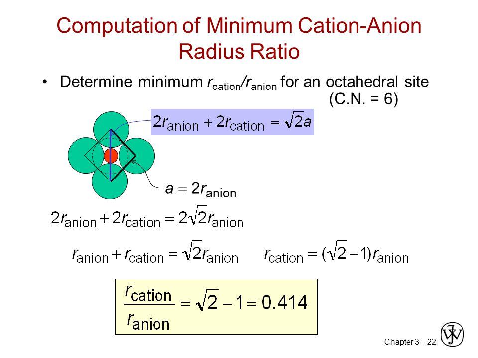 Computation of Minimum Cation-Anion Radius Ratio