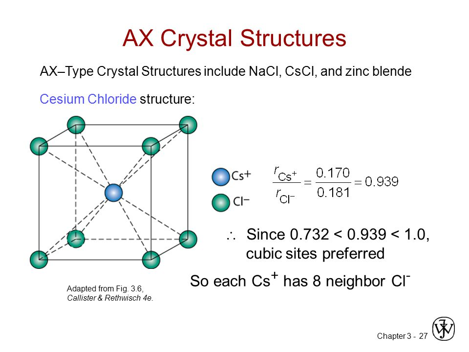 AX Crystal Structures AX–Type Crystal Structures include NaCl, CsCl, and zinc blende. Cesium Chloride structure: