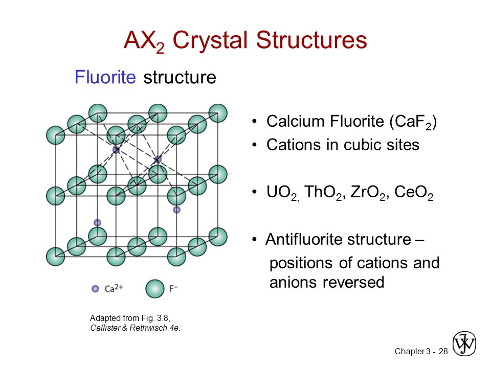 AX2 Crystal Structures Fluorite structure Calcium Fluorite (CaF2)