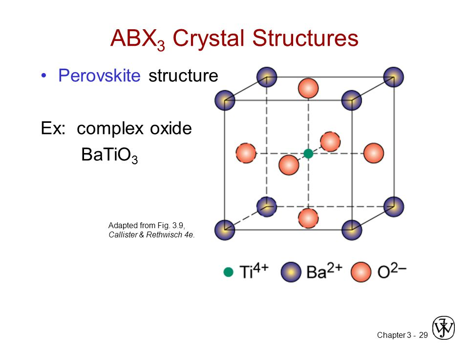 ABX3 Crystal Structures