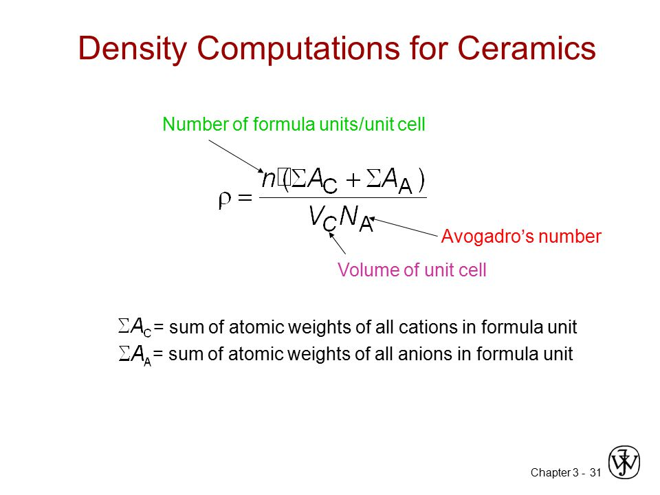 Density Computations for Ceramics
