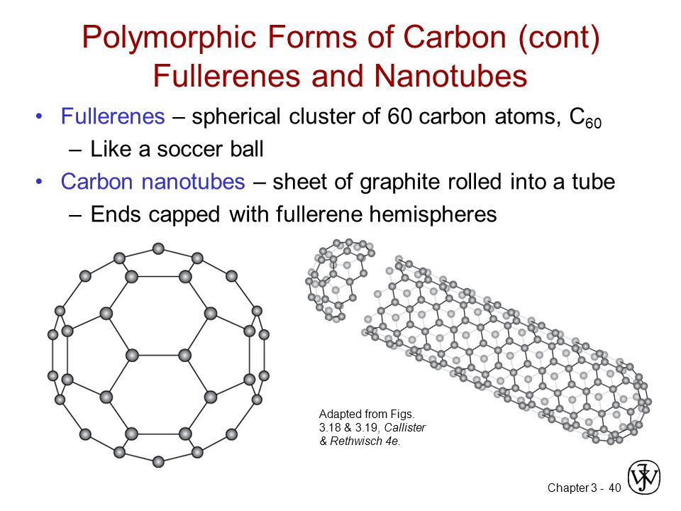 Polymorphic+Forms+of+Carbon+(cont)+Fulle