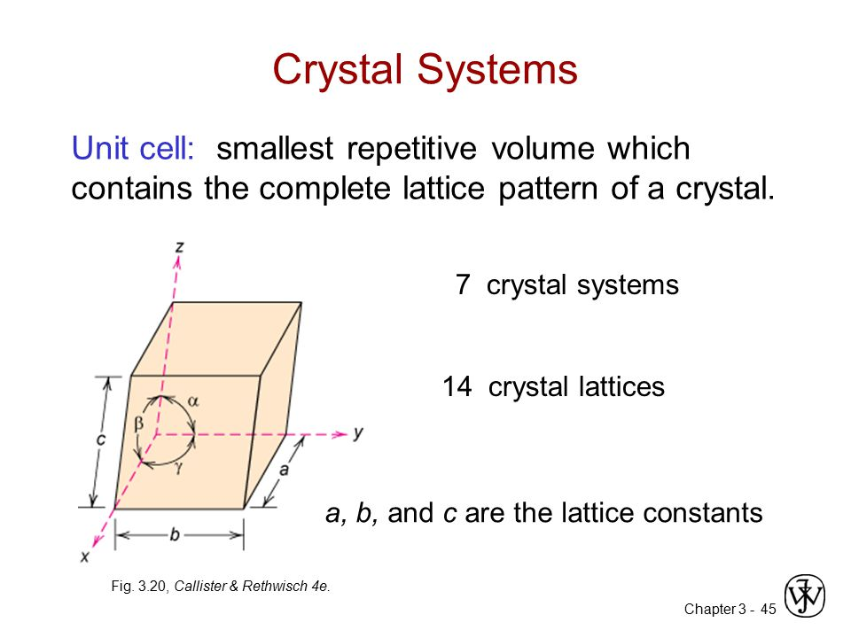 Crystal Systems Unit cell: smallest repetitive volume which contains the complete lattice pattern of a crystal.