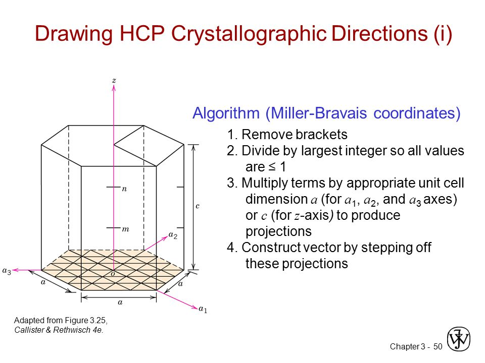 Drawing HCP Crystallographic Directions (i)