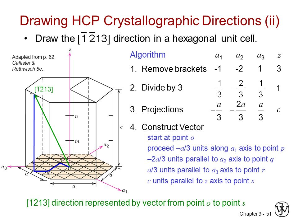 Drawing HCP Crystallographic Directions (ii)