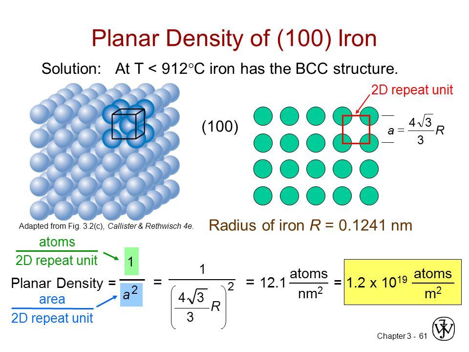 Planar Density of (100) Iron