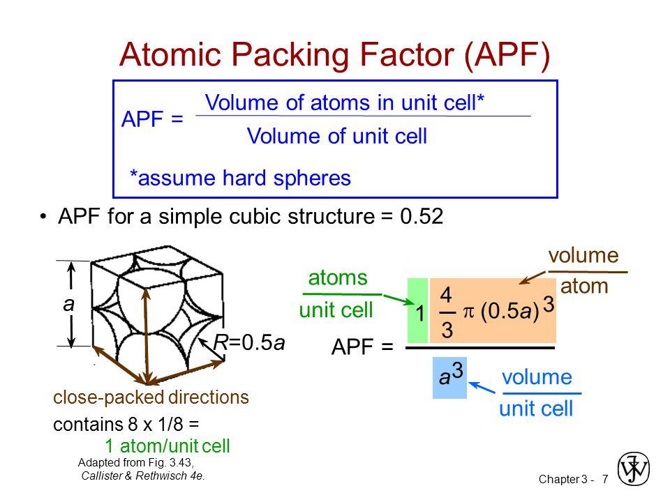 Atomic Packing Factor (APF)