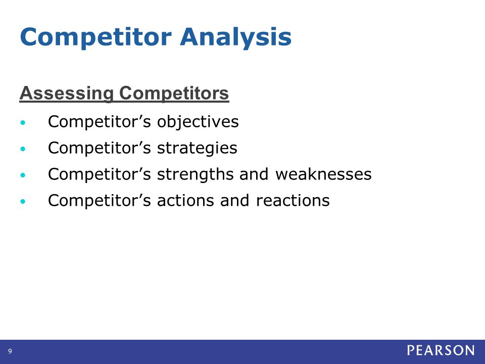 Competitor Analysis Determining Competitor's Objectives
