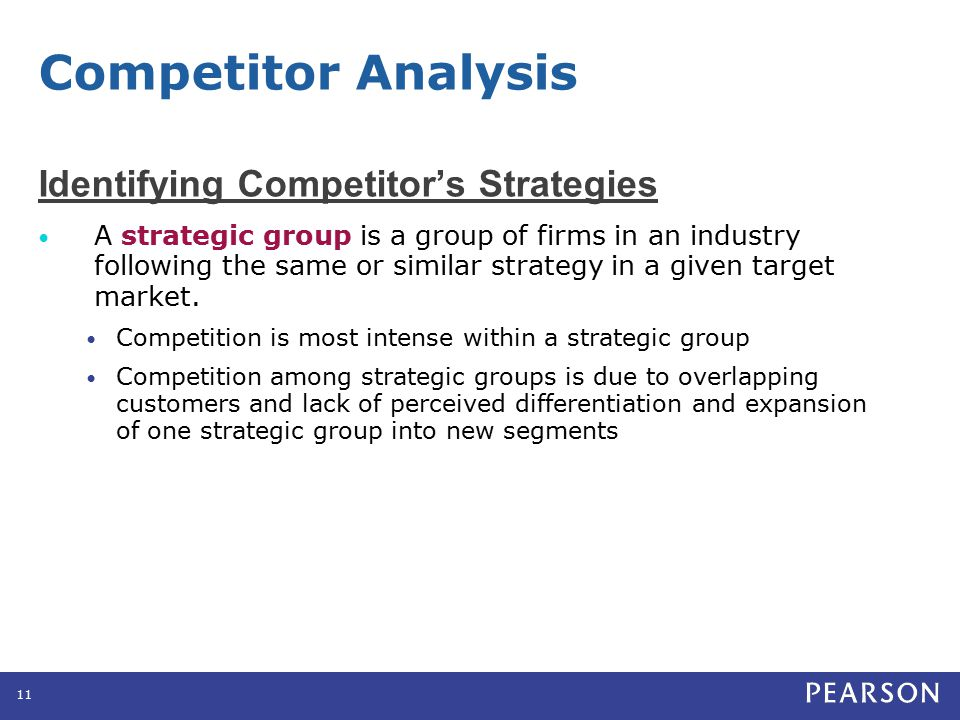 Competitor Analysis Identifying Competitor's Strategies