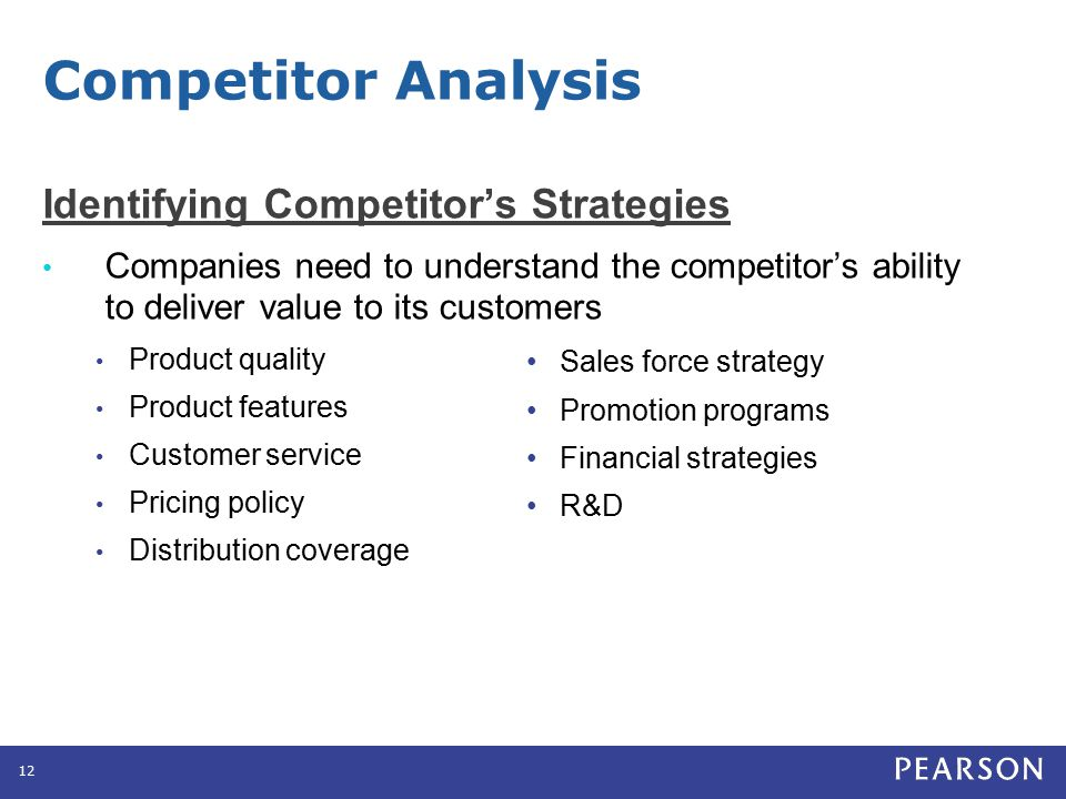 Competitor Analysis Assessing Competitor's Strengths and Weaknesses
