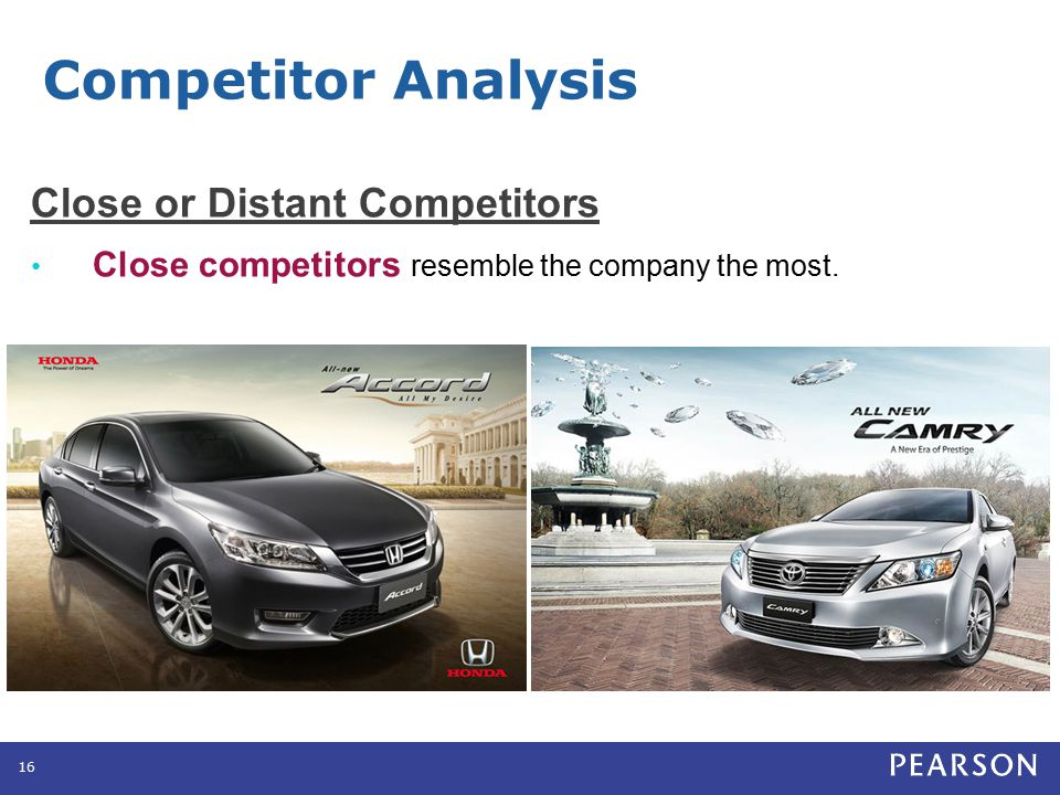 Competitor Analysis Good or Bad Competitors Good competitors: