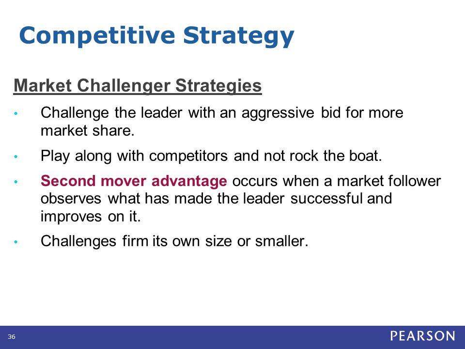 Competitive Strategy Market Nicher Strategies