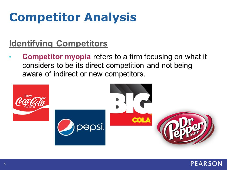 Competitor Analysis Identifying Competitors