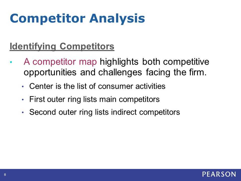 Competitor Analysis Assessing Competitors Competitor's objectives