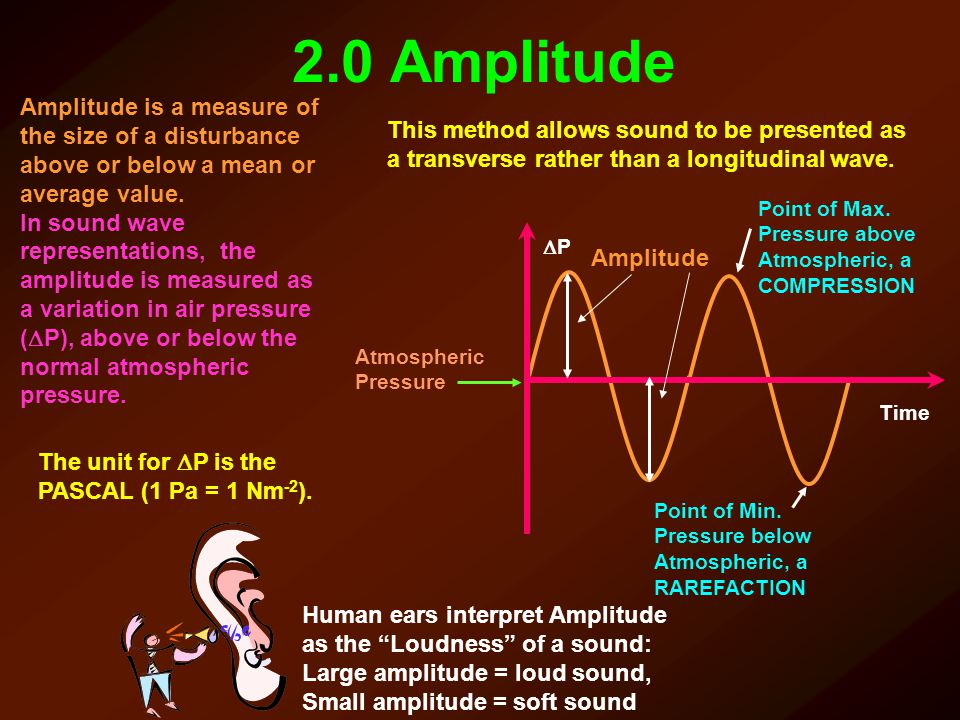 2.0 Amplitude Amplitude is a measure of the size of a disturbance above or below a mean or average value.