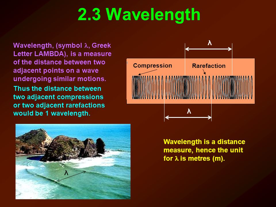 2.3 Wavelength λ.