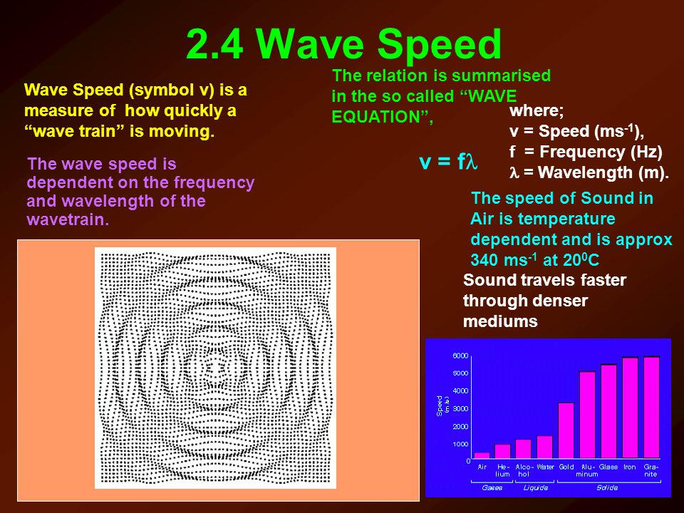 2.4 Wave Speed The relation is summarised in the so called WAVE EQUATION , v = f
