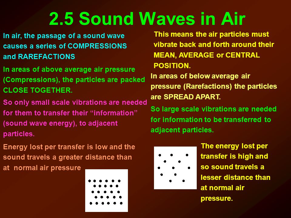 2.5 Sound Waves in Air In air, the passage of a sound wave causes a series of COMPRESSIONS and RAREFACTIONS.