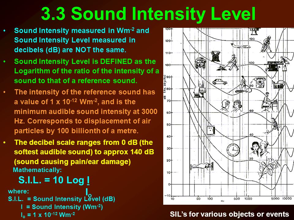3.3 Sound Intensity Level S.I.L. = 10 Log I Io