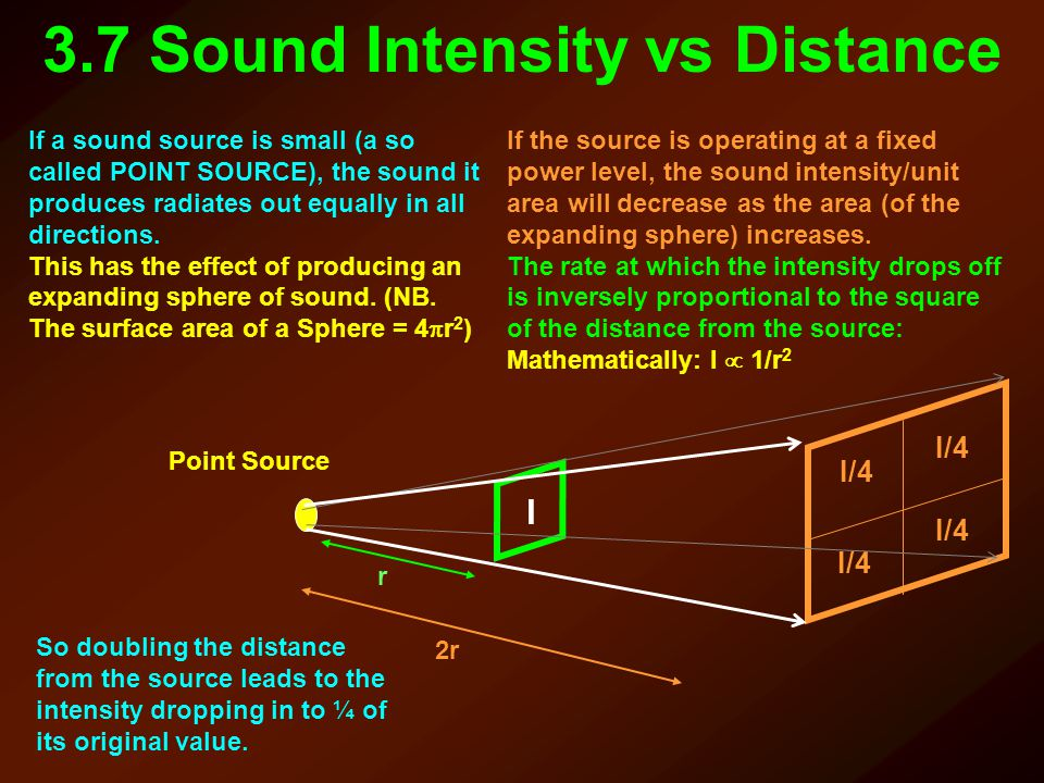 3.7 Sound Intensity vs Distance