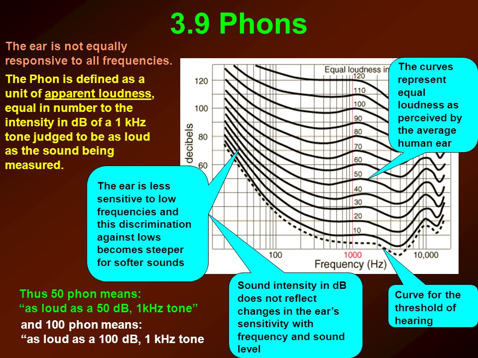 3.9 Phons The ear is not equally responsive to all frequencies.