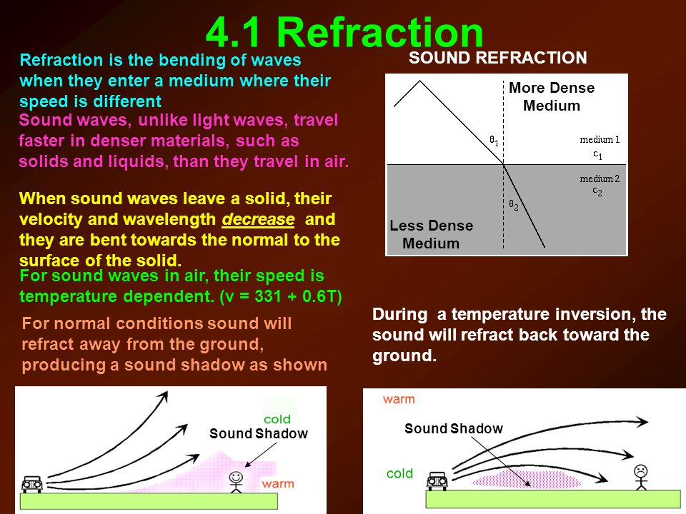 4.1 Refraction SOUND REFRACTION