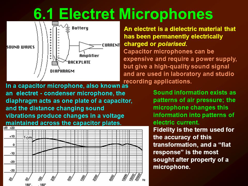 6.1 Electret Microphones An electret is a dielectric material that has been permanently electrically charged or polarised.