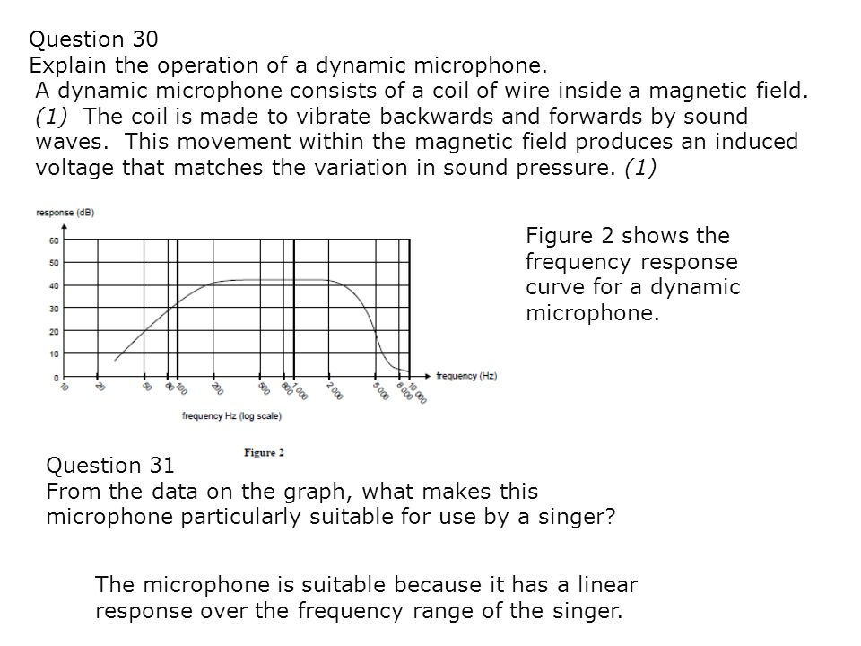 Question 30 Explain the operation of a dynamic microphone.
