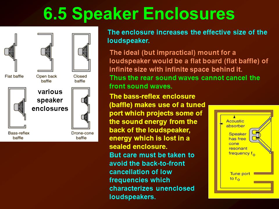 6.5 Speaker Enclosures various. speaker. enclosures. The enclosure increases the effective size of the loudspeaker.