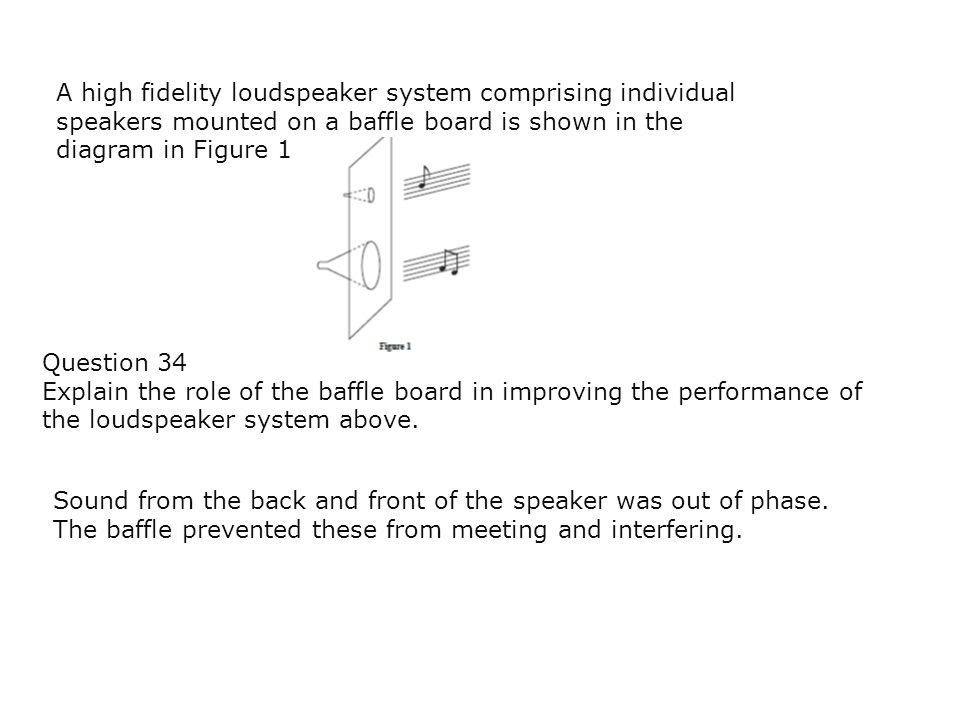A high fidelity loudspeaker system comprising individual speakers mounted on a baffle board is shown in the