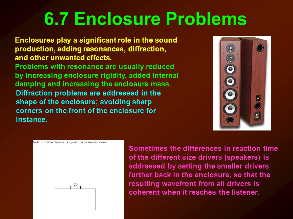 6.7 Enclosure Problems Enclosures play a significant role in the sound production, adding resonances, diffraction, and other unwanted effects.