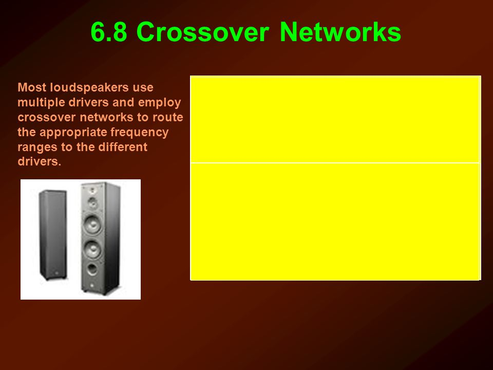 6.8 Crossover Networks
