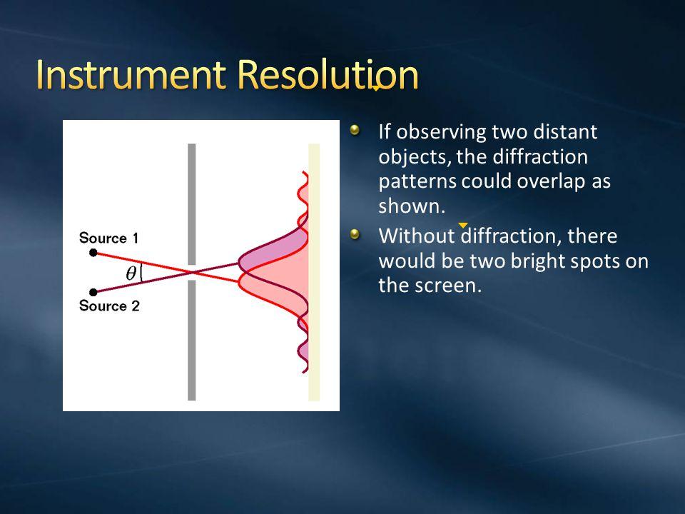 Instrument Resolution