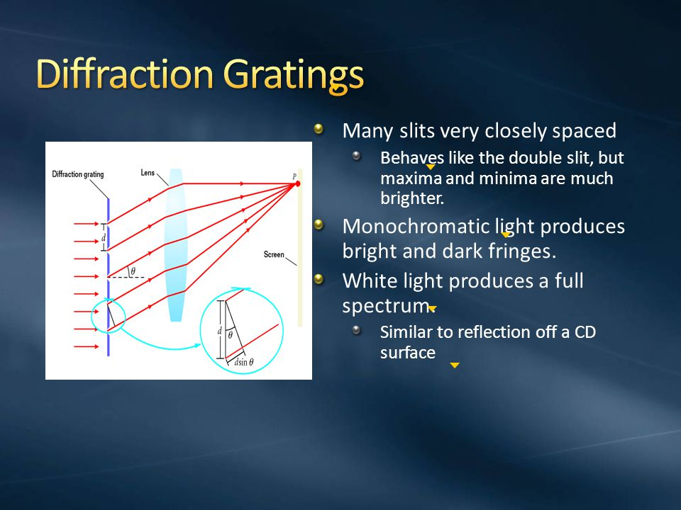 Diffraction Gratings Many slits very closely spaced