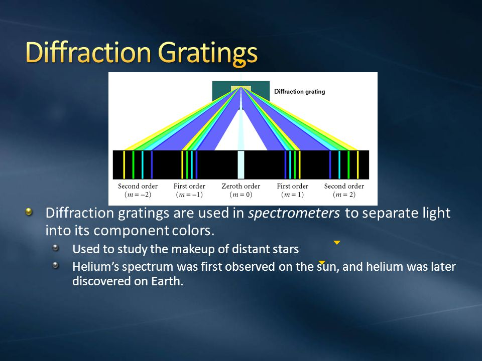 Diffraction Gratings Diffraction gratings are used in spectrometers to separate light into its component colors.