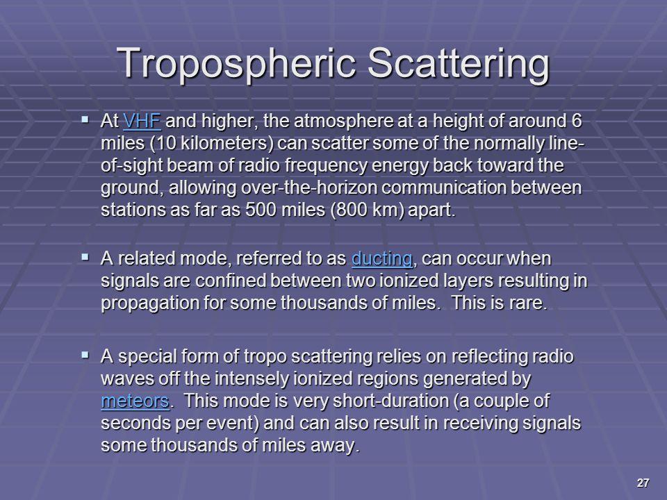 Tropospheric Scattering