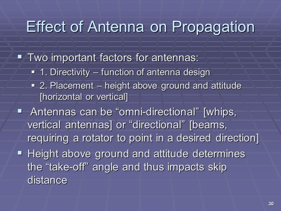 Effect of Antenna on Propagation