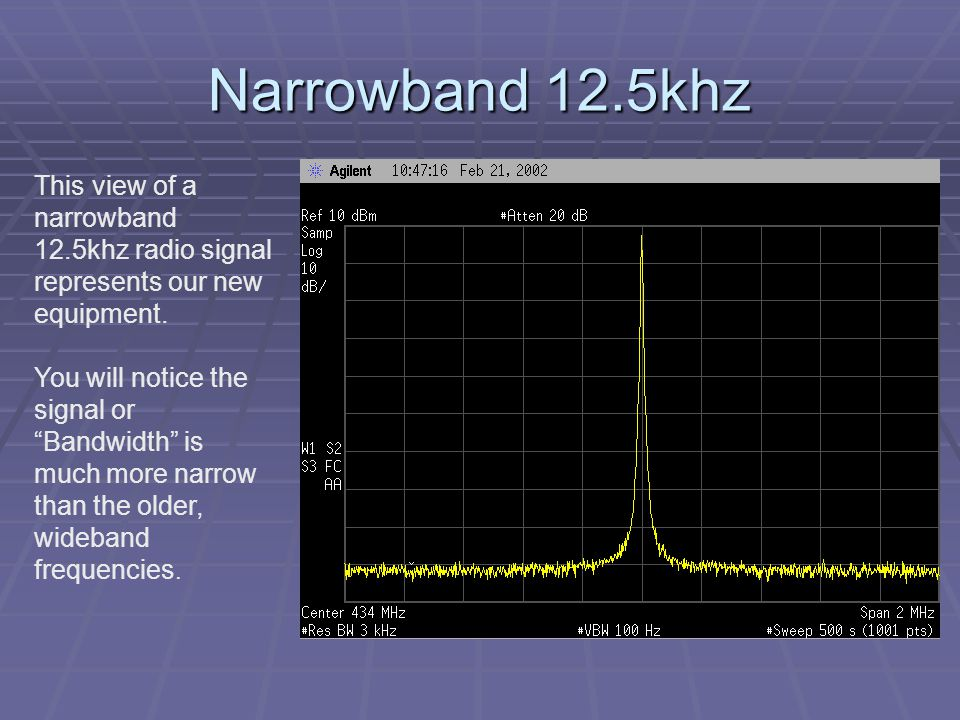 Narrowband 12.5khz This view of a narrowband 12.5khz radio signal represents our new equipment.