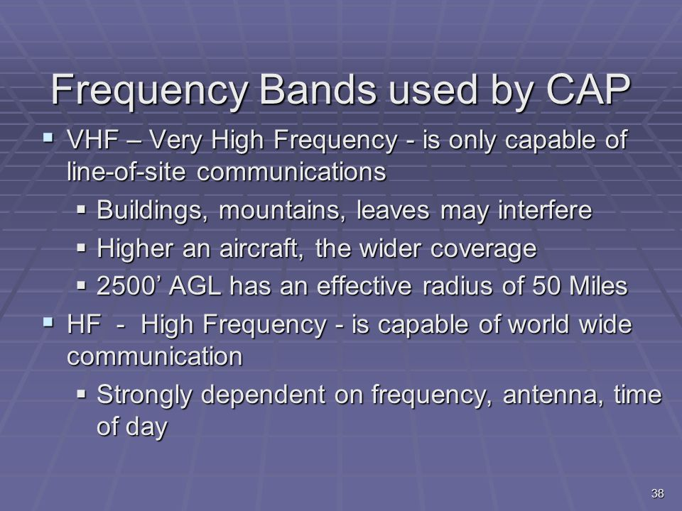 Frequency Bands used by CAP