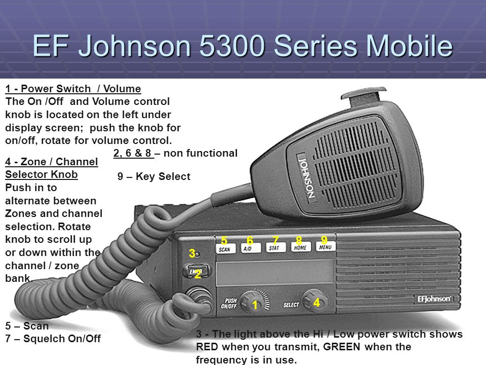 EF Johnson 5300 Series Mobile