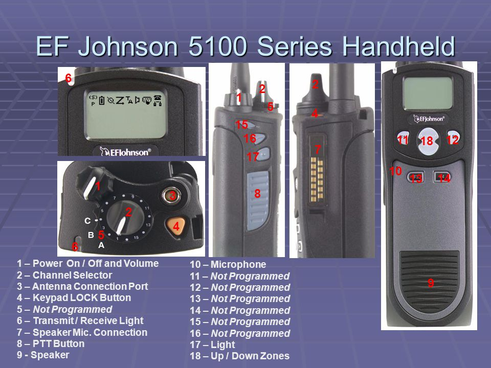 EF Johnson 5100 Series Handheld